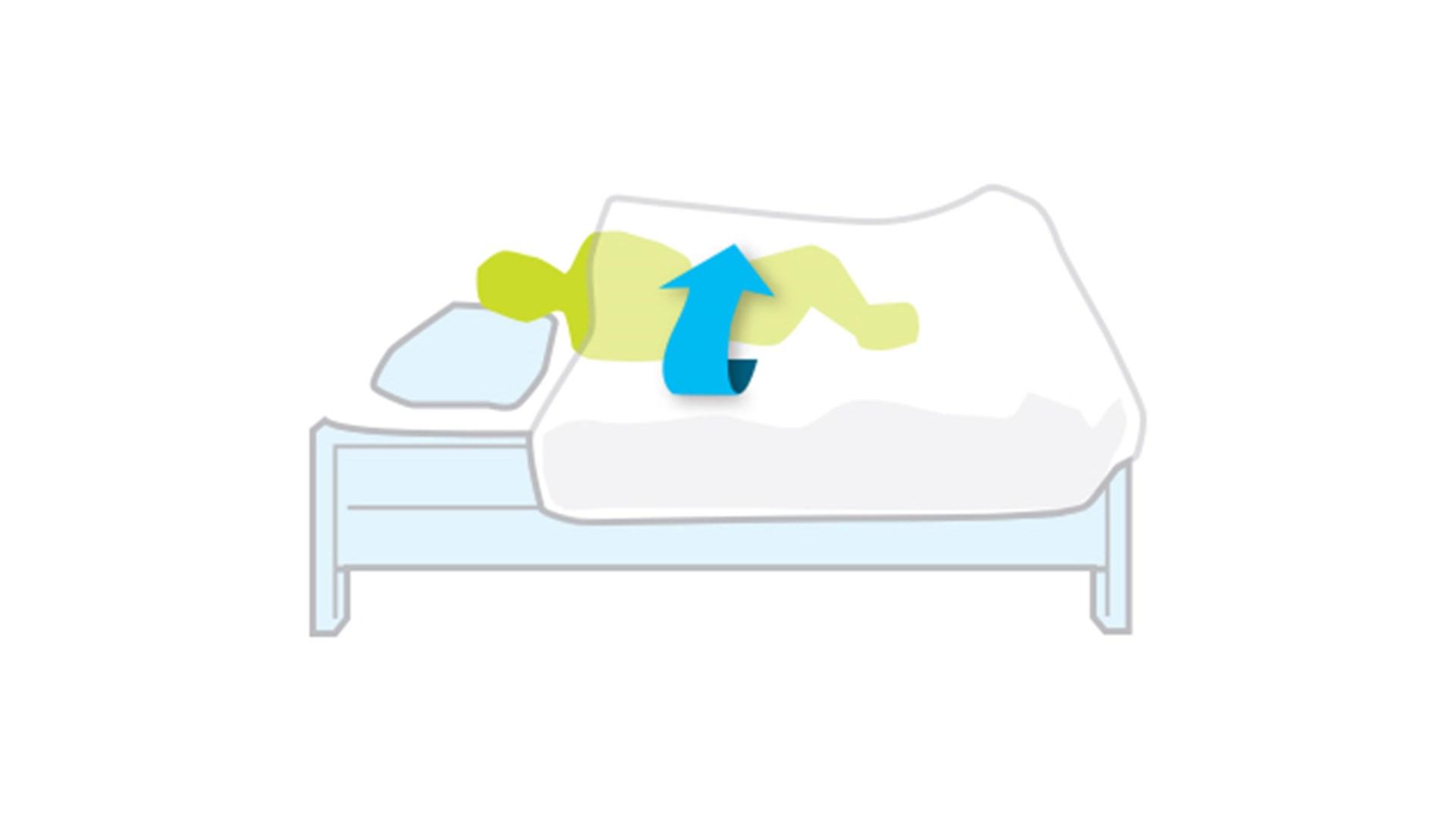 Beddenspecialist Den Herder slaapscore vraag 4